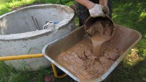 как почистить колодец с водой