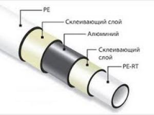 полипропиленовые трубы для водопровода какие лучше