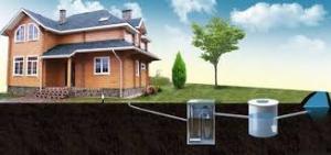отвод дождевой воды с крыши от дома