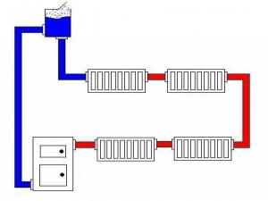 гидроаккумулятор для систем отопления купить