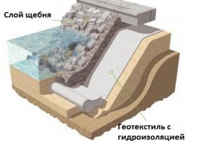 плотность геотекстиля для дренажа