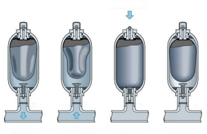 гидравлический удар в системе водоснабжения