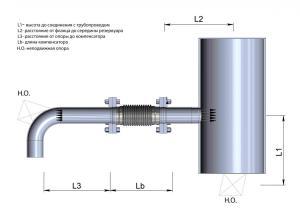 компенсатор для полипропиленовых труб через какое расстояние