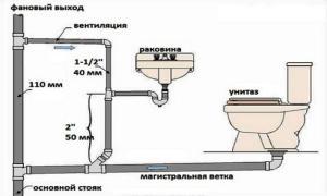декор трубы вентиляции канализации