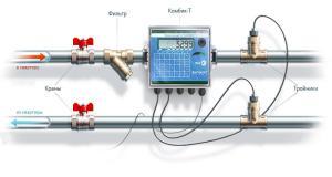 счетчик горячей воды с термодатчиком цена