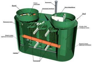 конструкция бытовых отстойников для сточных вод