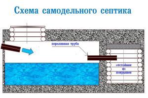 как сделать сигнализатор уровня в выгребной яме