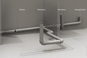 Устройство канализационной системы в частном доме