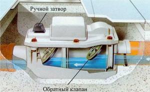 обратный клапан на канализацию 50 мм цена