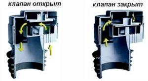 фановый клапан для канализации 50 мм