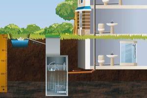 глубина заложения канализационных труб снип