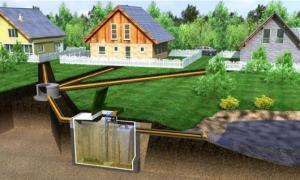 определение минимальной глубины заложения канализационных труб
