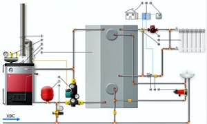 тепловой аккумулятор для отопления цена