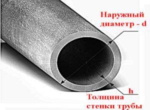как узнать объем воды в трубе