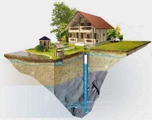 монтаж водопровода в частном доме своими руками