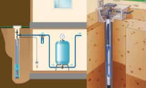 насос для водопровода в частном доме от скважины