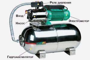 реле давления воды для насосной станции регулировка