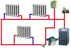 система отопления с мембранным расширительным баком