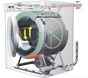 как отремонтировать стиральную машину самсунг своими руками