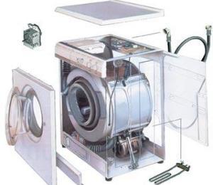 как самому отремонтировать стиральную машину автомат