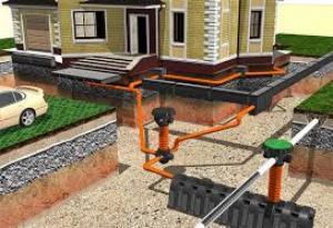 как построить дренаж на дачном участке