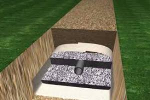 дренаж участка на глинистых почвах