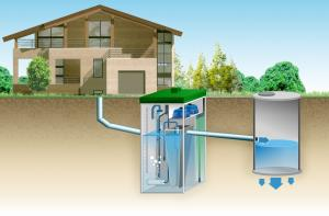 автономная канализация в частном доме отзывы владельцев