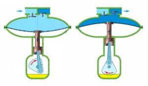 мембранный насос 12 вольт для воды купить