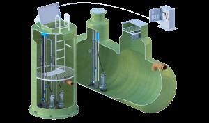 канализационная насосная станция sanivort 600 unipump