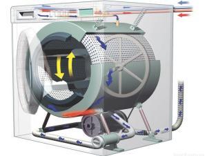 насос стиральной машины индезит ремонт своими руками