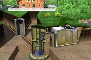 кнс канализационные насосные станции типовой проект