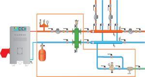 обвязка напольного газового котла отопления полипропиленом схемы