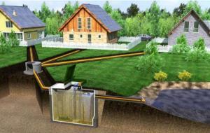 какие септики лучше для загородного дома