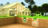 отзывы о септиках для загородного дома
