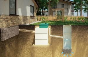 какие бывают септики для загородного дома