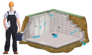 гидроизоляция подвала изнутри от грунтовых вод материалы