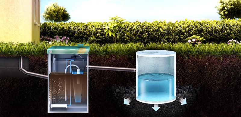 Купить септики Топас, цена канализации Топаз